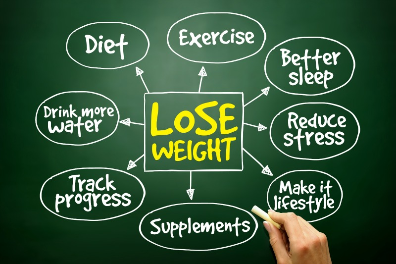 5 Ways to Help You Lose Weight