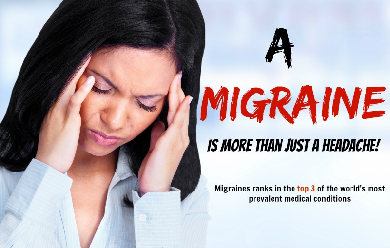 Migraine ranks in the top 3 of the world's most prevalent medical conditions